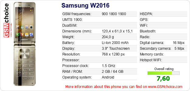 Samsung W2016 technical specifications
