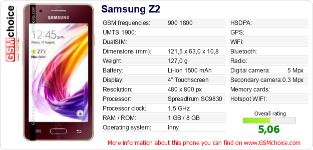 Samsung Z2 technical specifications