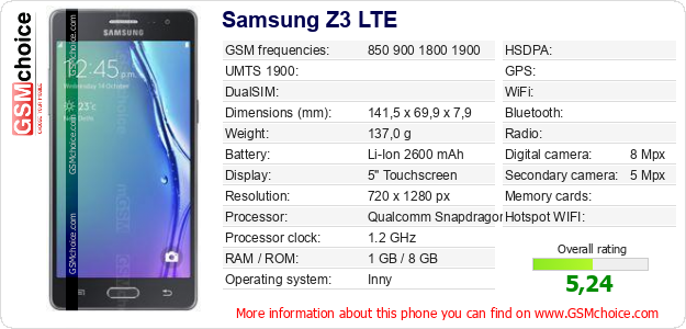 Samsung Z3 LTE technical specifications