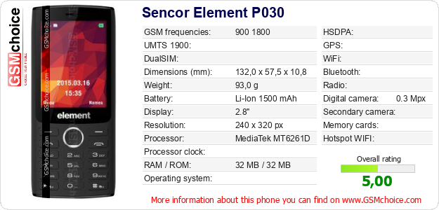 Sencor Element P030 technical specifications