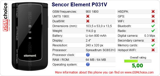 Sencor Element P031V technical specifications
