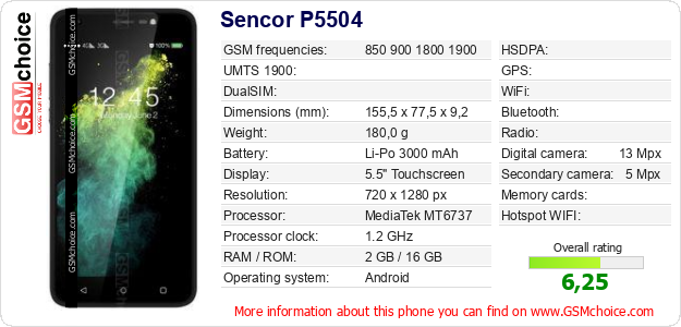Sencor P5504 technical specifications