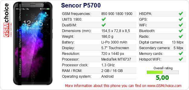 Sencor P5700 technical specifications