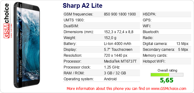 Sharp A2 Lite technical specifications