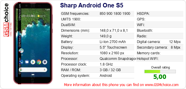 Sharp Android One S5 technical specifications