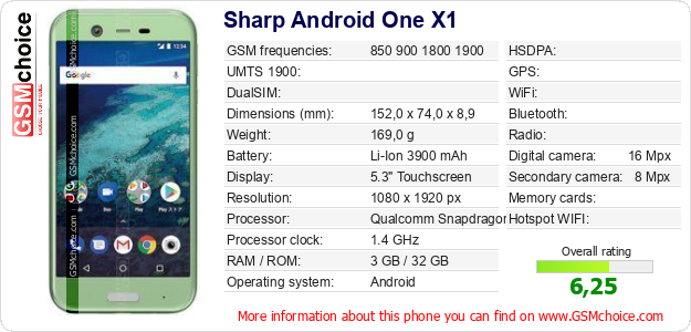 Sharp Android One X1 technical specifications