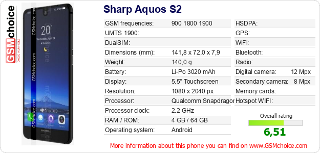 Sharp Aquos S2 technical specifications