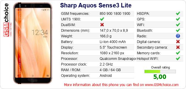 Sharp Aquos Sense3 Lite technical specifications