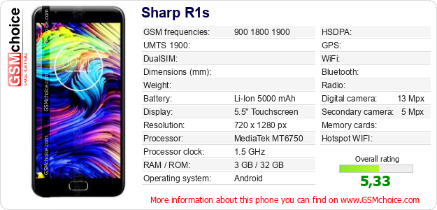 Sharp R1s technical specifications