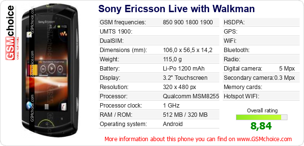 Sony Ericsson Live with Walkman technical specifications