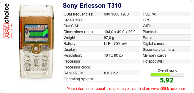Sony Ericsson T310 technical specifications