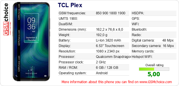 TCL Plex technical specifications