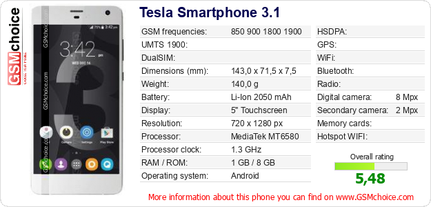 Tesla Smartphone 3.1 technical specifications