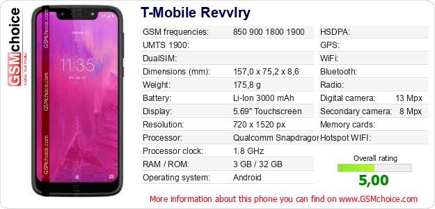 T-Mobile Revvlry technical specifications