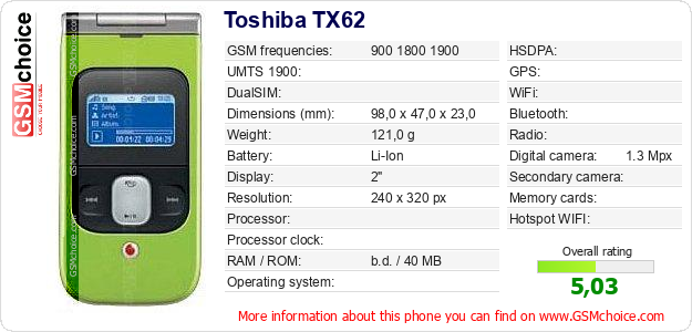 Toshiba TX62 technical specifications