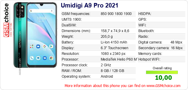 Umidigi A9 Pro 2021 technical specifications