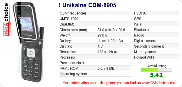 ! Unikalne CDM-8905 technical specifications