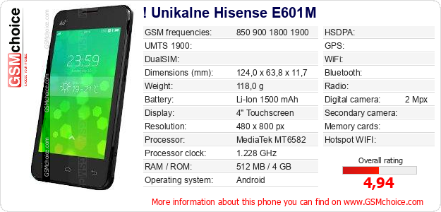 ! Unikalne Hisense E601M technical specifications