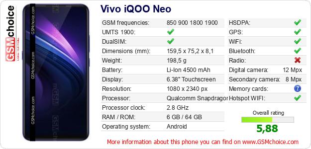 Vivo iQOO Neo technical specifications