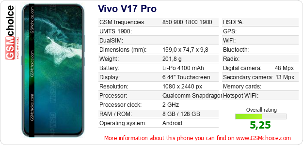Vivo V17 Pro technical specifications