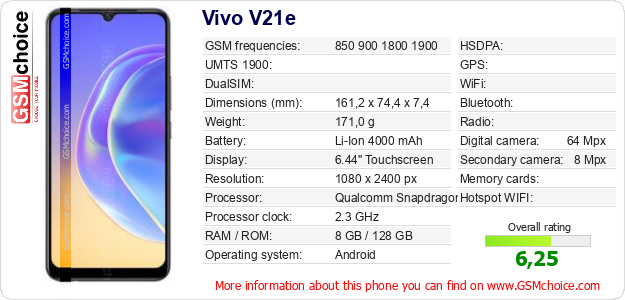 Vivo V21e technical specifications