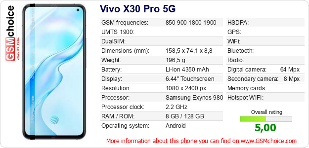 Vivo X30 Pro 5G technical specifications