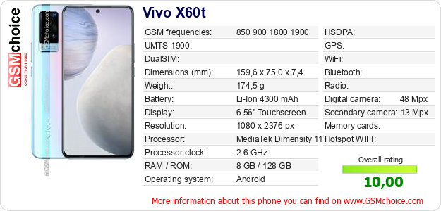 Vivo X60t technical specifications