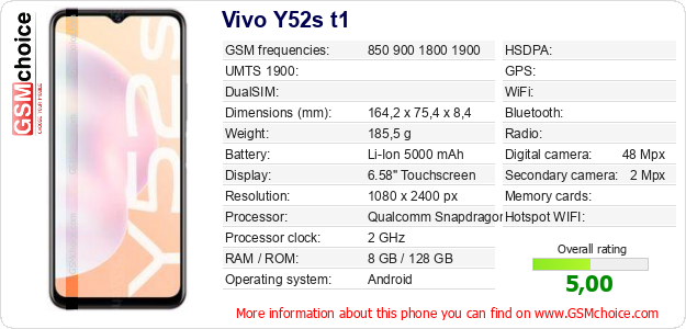Vivo Y52s t1 technical specifications