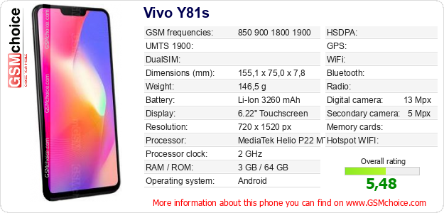 Vivo Y81s technical specifications