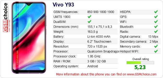 Vivo Y93 technical specifications