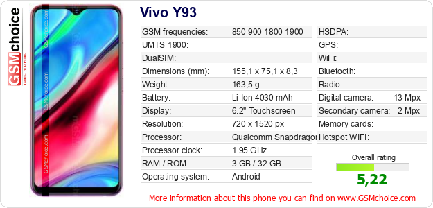 Vivo Y93 technical specifications