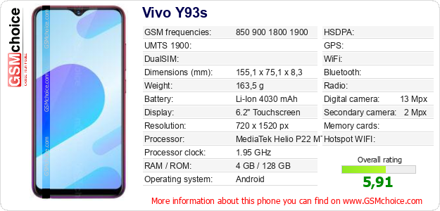 Vivo Y93s technical specifications