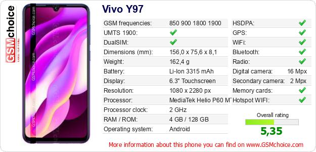 Vivo Y97 technical specifications