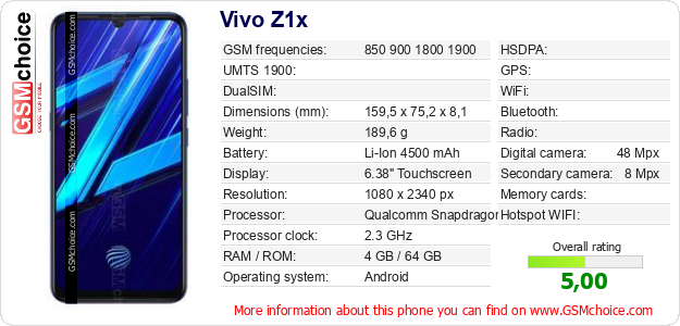 Vivo Z1x technical specifications