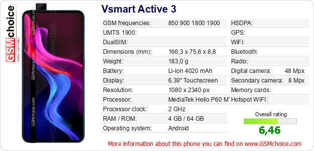 Vsmart Active 3 technical specifications