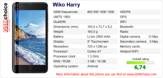 Wiko Harry technical specifications