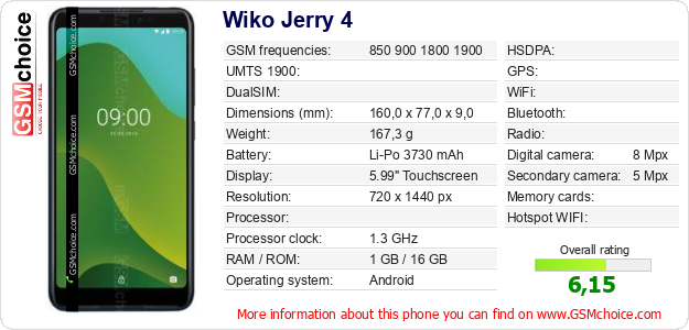 Wiko Jerry 4 technical specifications