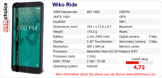 Wiko Ride technical specifications