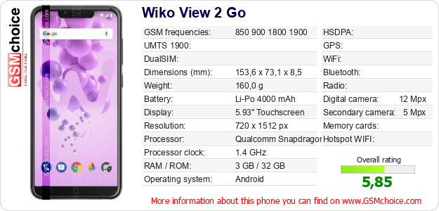 Wiko View 2 Go technical specifications