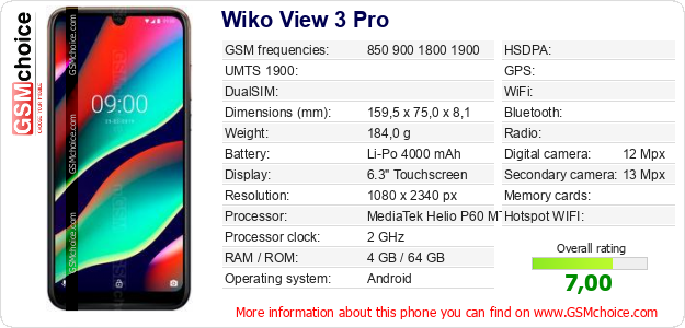 Wiko View 3 Pro technical specifications