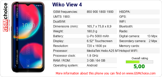 Wiko View 4 technical specifications