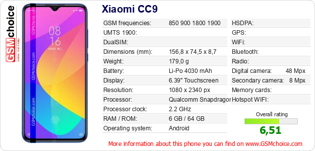 Xiaomi CC9 technical specifications