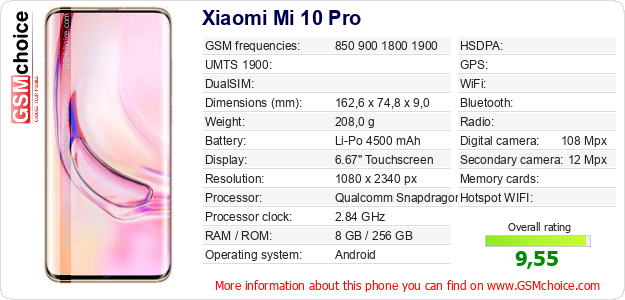 Xiaomi Mi 10 Pro technical specifications