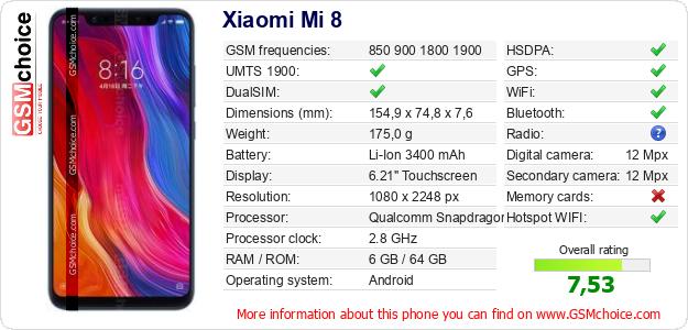 Xiaomi Mi 8 technical specifications