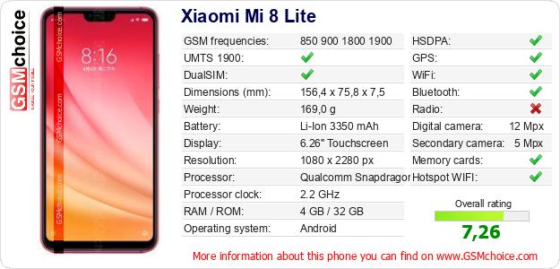 Xiaomi Mi 8 Lite technical specifications