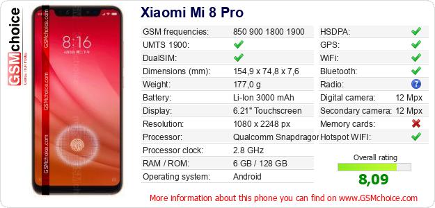 Xiaomi Mi 8 Pro technical specifications