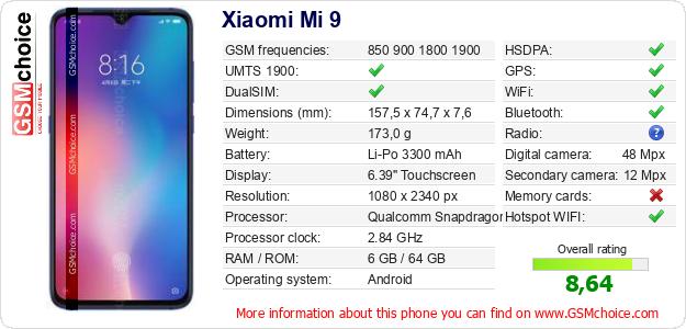 Xiaomi Mi 9 technical specifications
