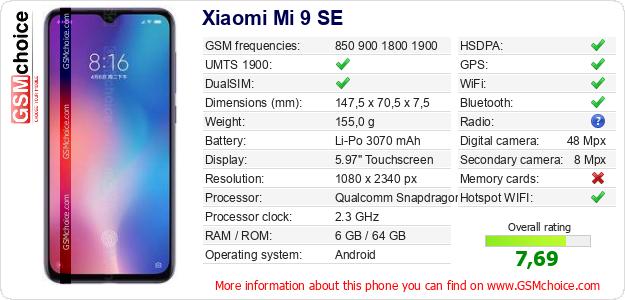 Xiaomi Mi 9 SE technical specifications