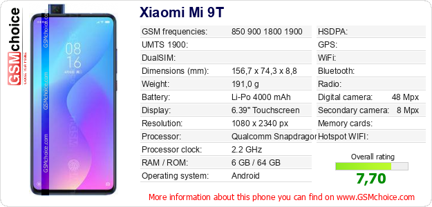 Xiaomi Mi 9T technical specifications