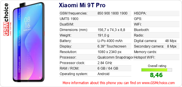 Xiaomi Mi 9T Pro technical specifications